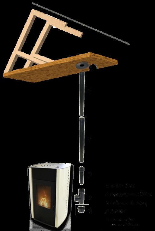 raccordement de po le granul s kit complet pour v tre po le. Black Bedroom Furniture Sets. Home Design Ideas